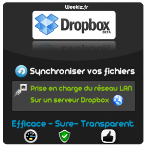 Dropbox, efficace, sure, et transparent !