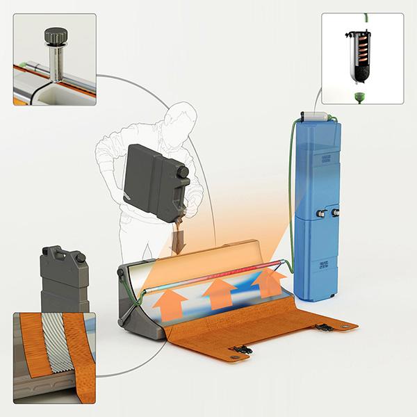 filtre eau solaire