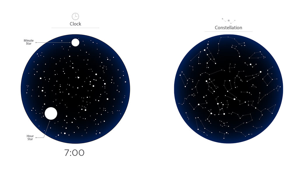 cosmos_10