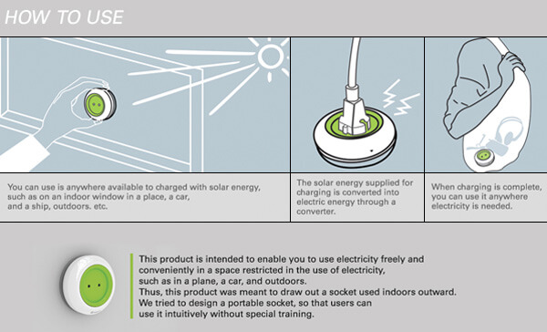 mini recharge solaire
